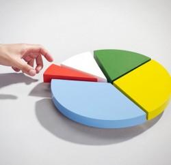 Những quyền theo tỷ lệ vốn góp hoặc cổ phần trong doanh nghiệp