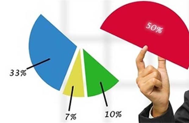 Quy định về quyền ưu tiên góp vốn và mua cổ phần mới chào bán