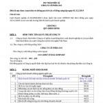 Các quy định trong điều lệ của công ty cổ phần