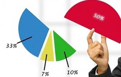 Mua lại tự nguyện phần vốn góp và cổ phần trong doanh nghiệp
